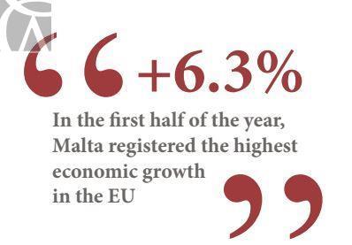 Malta Budget 2018 - Malta Economy